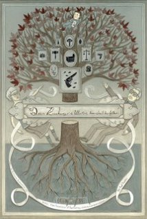 dear-zachary-poster-fullsize